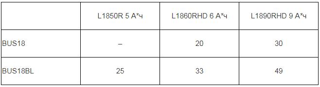 Количество поперечных распилов бруса «десятки»